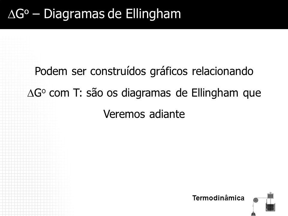 Termodinâmica  G o – Diagramas de Ellingham Podem ser construídos gráficos relacionando  G o com T: são os diagramas de Ellingham que Veremos adiant