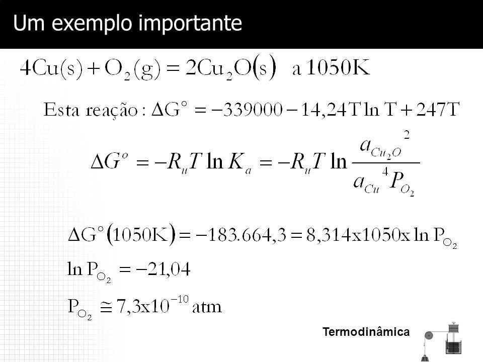 Termodinâmica Um exemplo importante