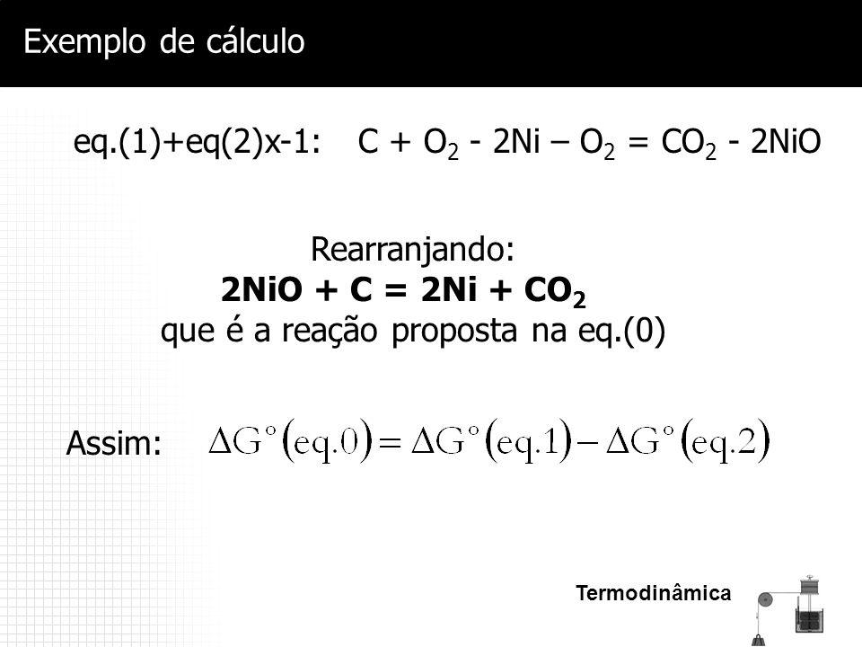 Termodinâmica Exemplo de cálculo eq.(1)+eq(2)x-1: C + O 2 - 2Ni – O 2 = CO 2 - 2NiO Rearranjando: 2NiO + C = 2Ni + CO 2 que é a reação proposta na eq.