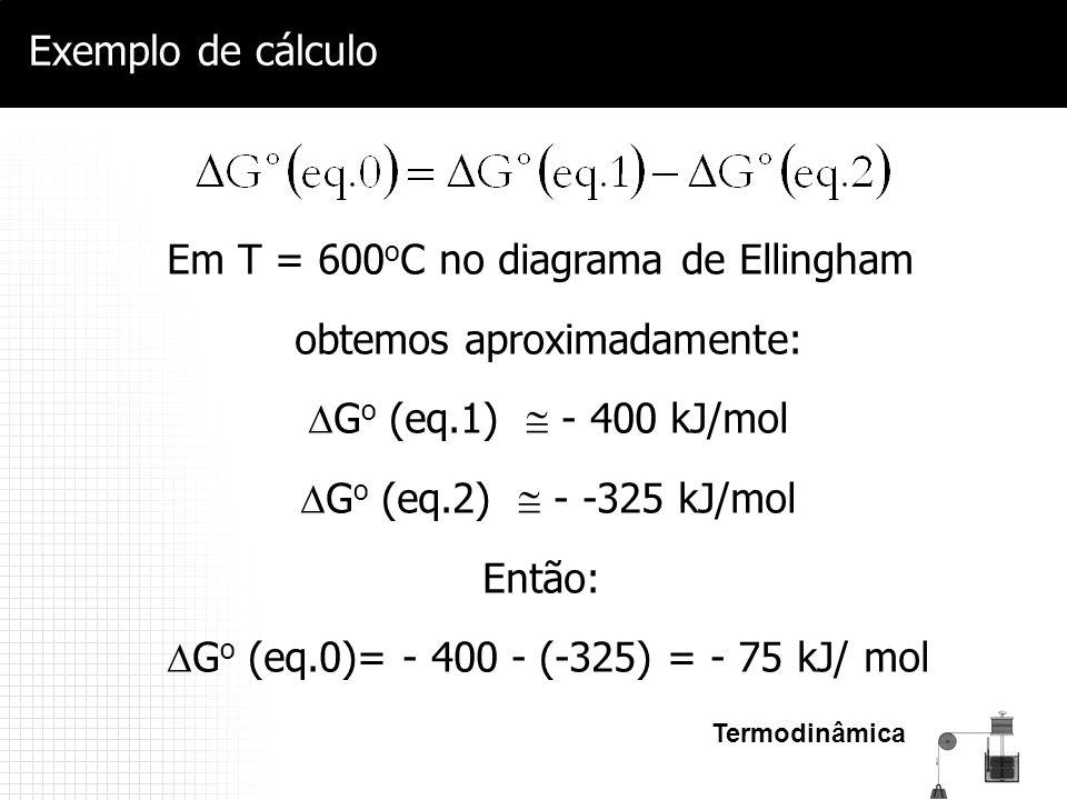 Termodinâmica Exemplo de cálculo Em T = 600 o C no diagrama de Ellingham obtemos aproximadamente:  G o (eq.1)  - 400 kJ/mol  G o (eq.2)  - -325 kJ