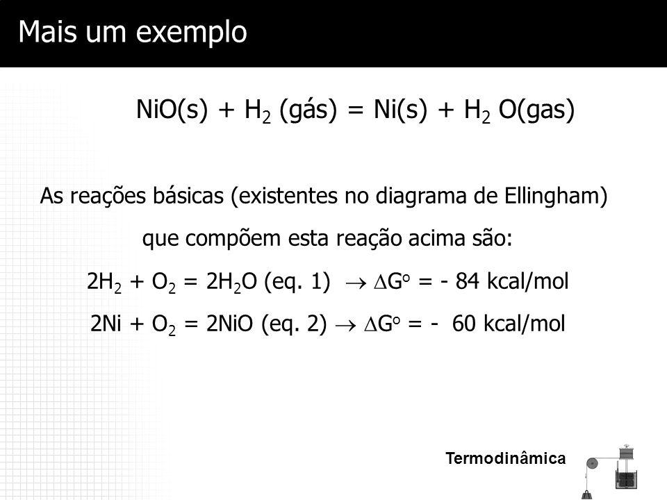 Termodinâmica Mais um exemplo NiO(s) + H 2 (gás) = Ni(s) + H 2 O(gas) As reações básicas (existentes no diagrama de Ellingham) que compõem esta reação