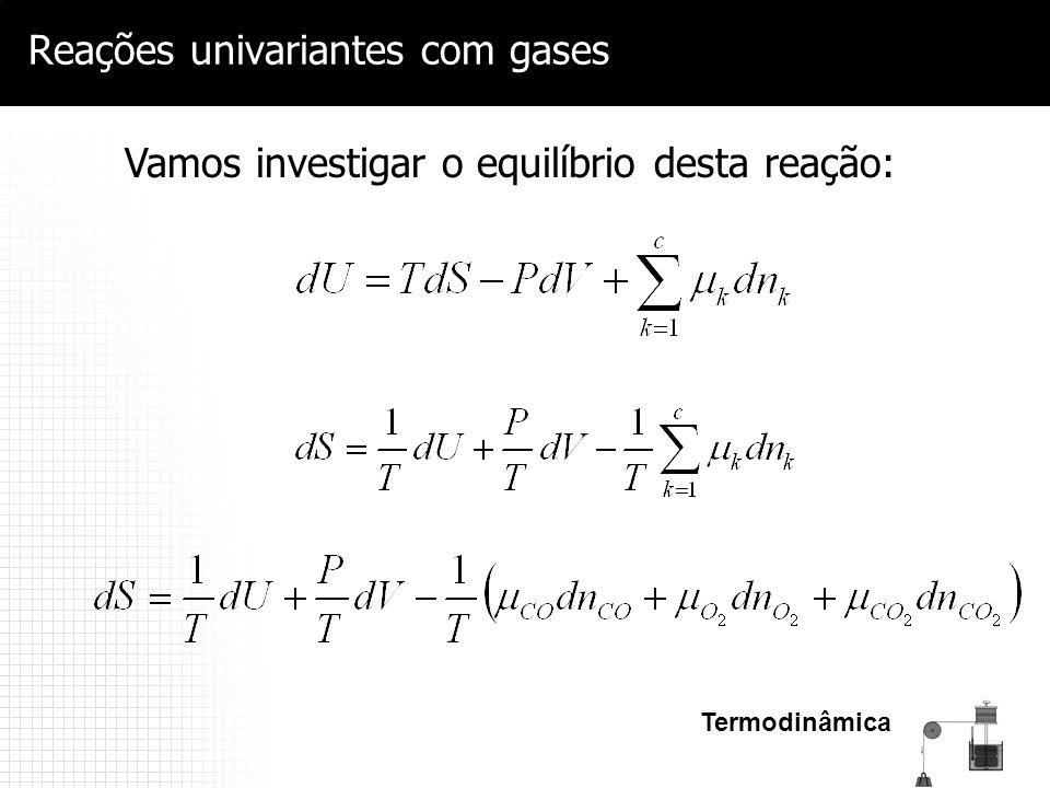 Termodinâmica Reações univariantes com gases Vamos investigar o equilíbrio desta reação: