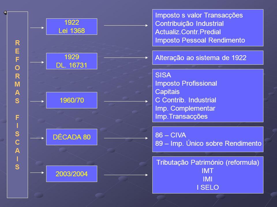 . REFORMASFISCAISREFORMASFISCAIS 1922 Lei 1368 1929 DL. 16731 1960/70 DÉCADA 80 2003/2004 Imposto s valor Transacções Contribuição Industrial Actualiz