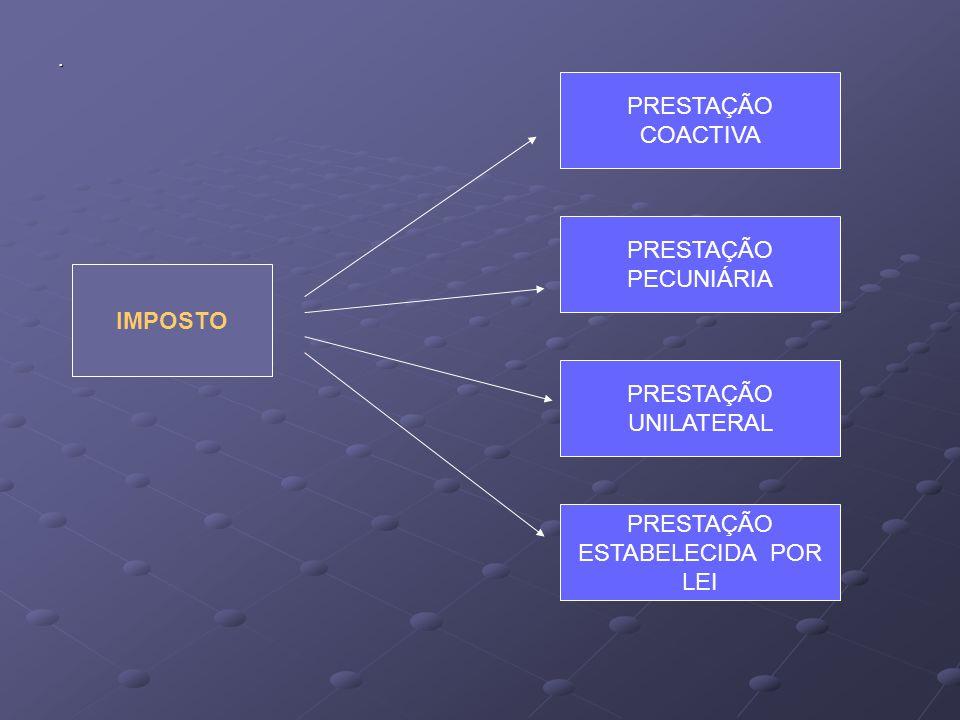 . IMPOSTO PRESTAÇÃO COACTIVA PRESTAÇÃO PECUNIÁRIA PRESTAÇÃO UNILATERAL PRESTAÇÃO ESTABELECIDA POR LEI