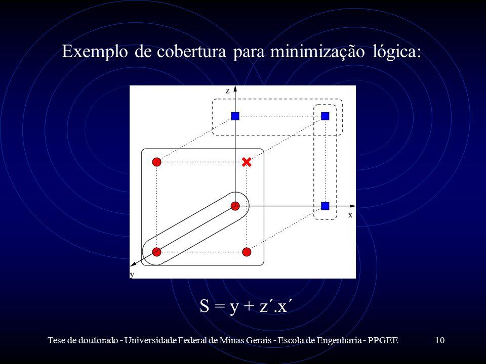Tese de doutorado - Universidade Federal de Minas Gerais - Escola de Engenharia - PPGEE10 Exemplo de cobertura para minimização lógica: S = y + z´.x´