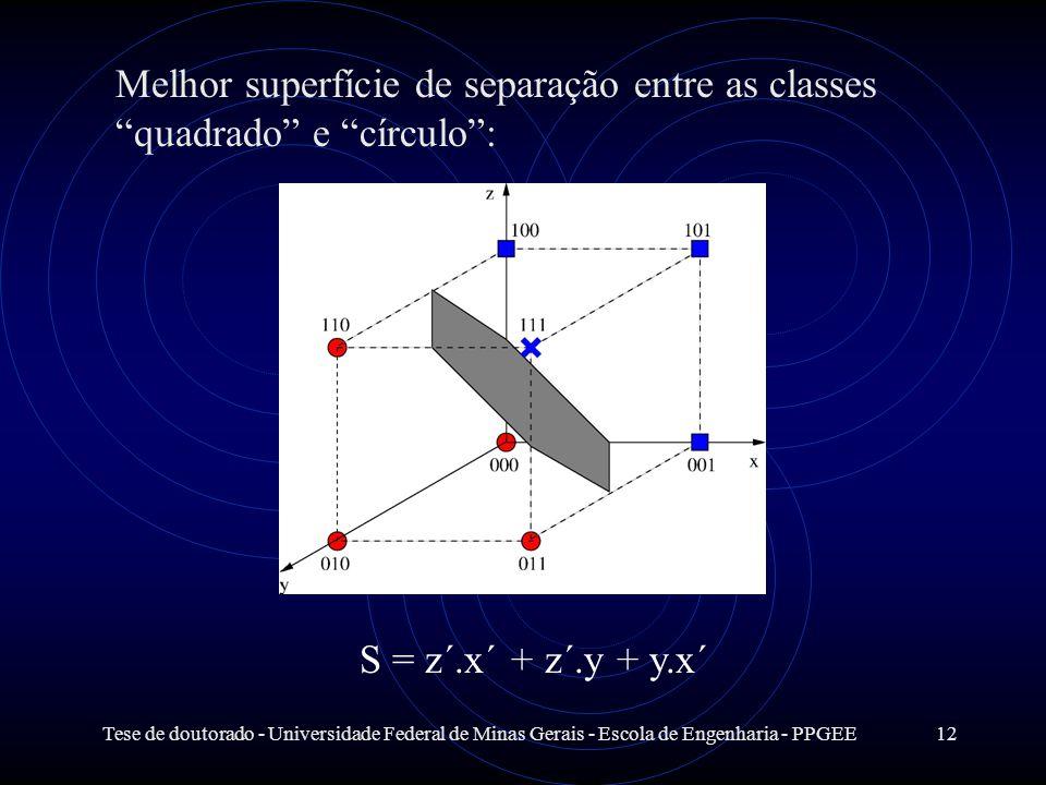 """Tese de doutorado - Universidade Federal de Minas Gerais - Escola de Engenharia - PPGEE12 Melhor superfície de separação entre as classes """"quadrado"""" e"""