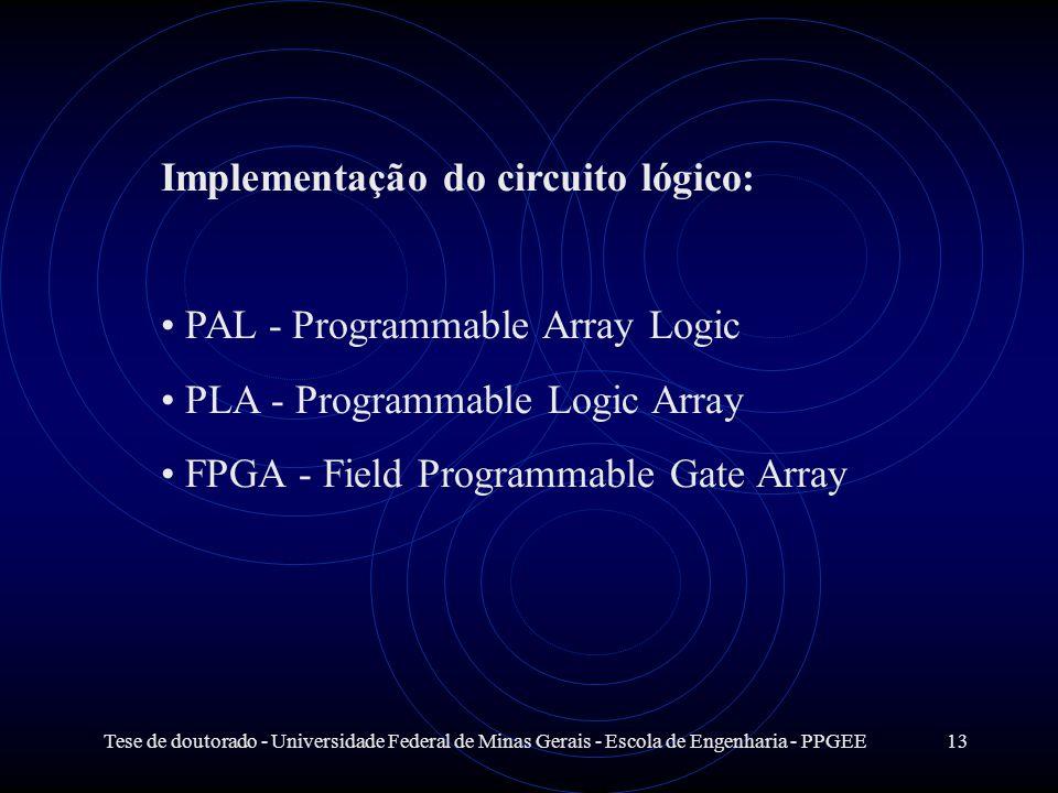 Tese de doutorado - Universidade Federal de Minas Gerais - Escola de Engenharia - PPGEE13 Implementação do circuito lógico: PAL - Programmable Array L