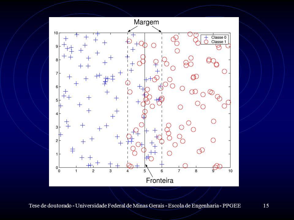Tese de doutorado - Universidade Federal de Minas Gerais - Escola de Engenharia - PPGEE15