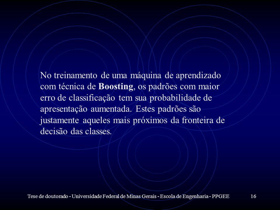 Tese de doutorado - Universidade Federal de Minas Gerais - Escola de Engenharia - PPGEE16 No treinamento de uma máquina de aprendizado com técnica de