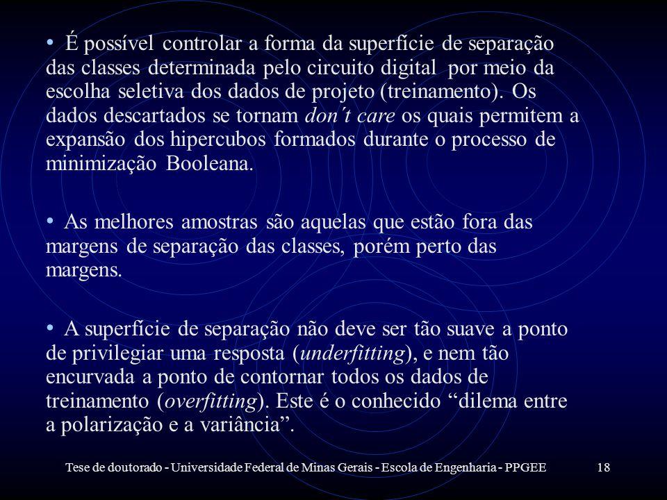 Tese de doutorado - Universidade Federal de Minas Gerais - Escola de Engenharia - PPGEE18 É possível controlar a forma da superfície de separação das