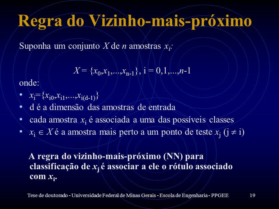 Tese de doutorado - Universidade Federal de Minas Gerais - Escola de Engenharia - PPGEE19 Regra do Vizinho-mais-próximo Suponha um conjunto X de n amo