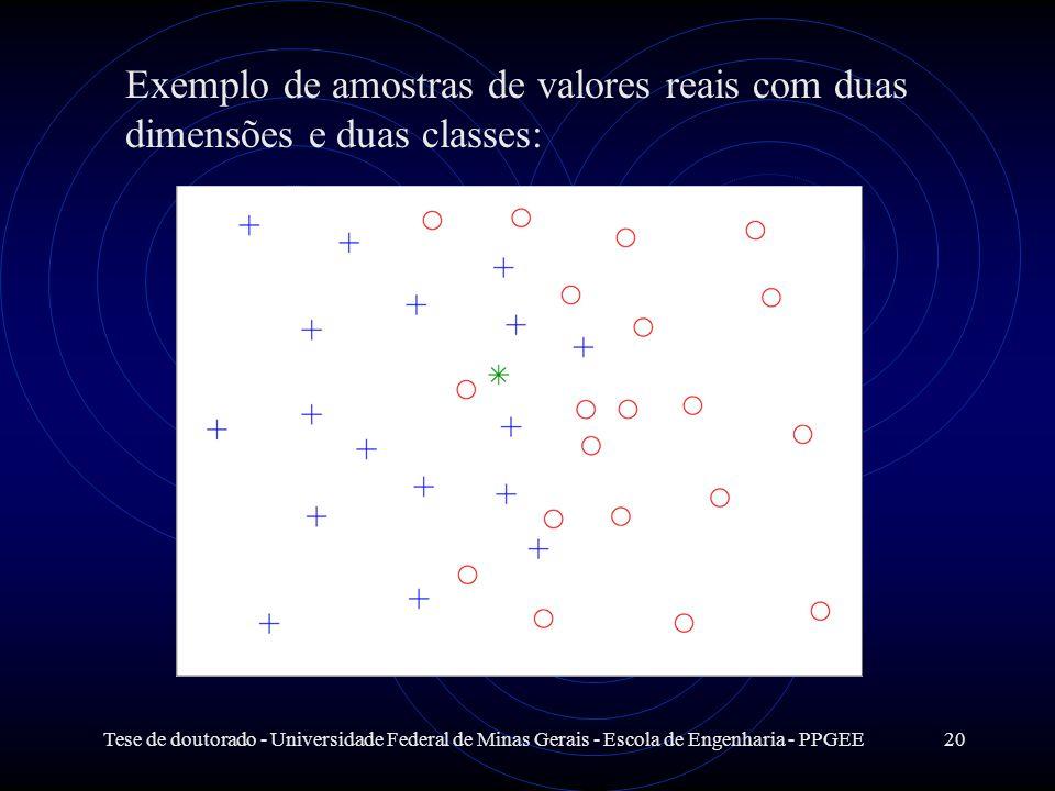 Tese de doutorado - Universidade Federal de Minas Gerais - Escola de Engenharia - PPGEE20 Exemplo de amostras de valores reais com duas dimensões e du