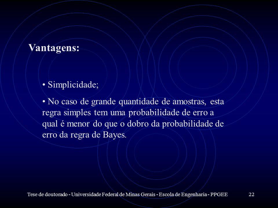 Tese de doutorado - Universidade Federal de Minas Gerais - Escola de Engenharia - PPGEE22 Vantagens: Simplicidade; No caso de grande quantidade de amo