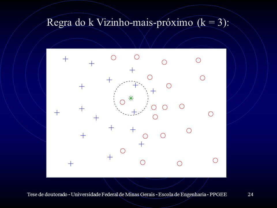 Tese de doutorado - Universidade Federal de Minas Gerais - Escola de Engenharia - PPGEE24 Regra do k Vizinho-mais-próximo (k = 3):