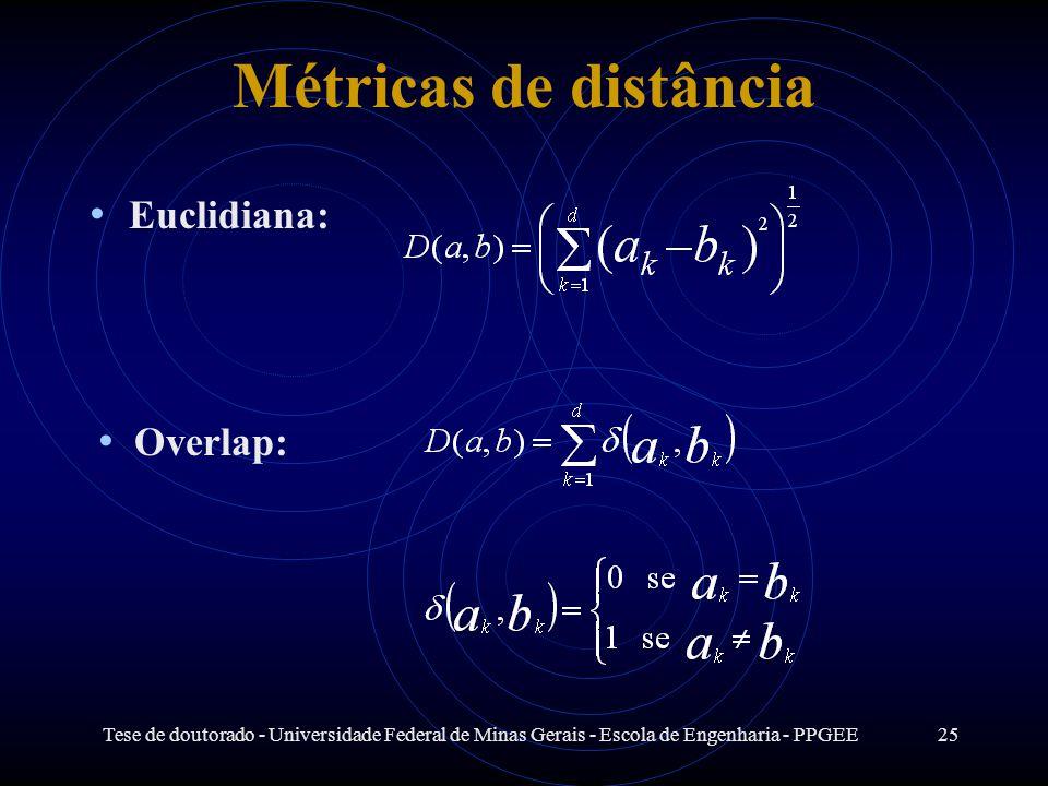 Tese de doutorado - Universidade Federal de Minas Gerais - Escola de Engenharia - PPGEE25 Métricas de distância Euclidiana: Overlap: