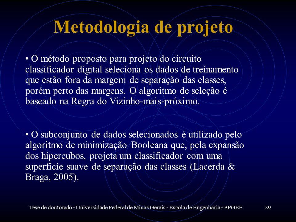 Tese de doutorado - Universidade Federal de Minas Gerais - Escola de Engenharia - PPGEE29 Metodologia de projeto O método proposto para projeto do cir