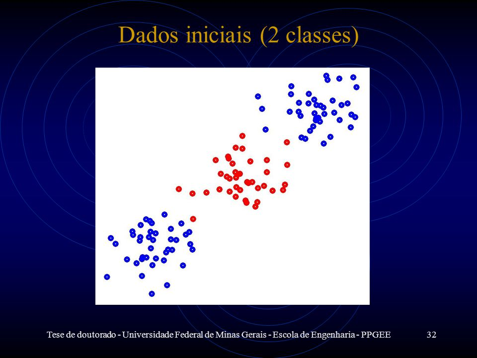 Tese de doutorado - Universidade Federal de Minas Gerais - Escola de Engenharia - PPGEE32 Dados iniciais (2 classes)