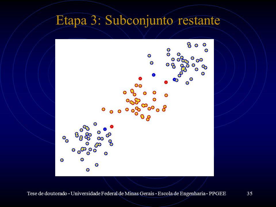 Tese de doutorado - Universidade Federal de Minas Gerais - Escola de Engenharia - PPGEE35 Etapa 3: Subconjunto restante