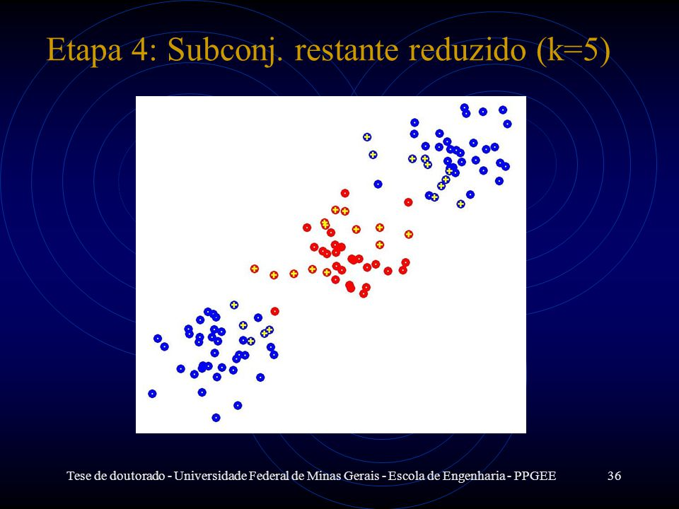 Tese de doutorado - Universidade Federal de Minas Gerais - Escola de Engenharia - PPGEE36 Etapa 4: Subconj. restante reduzido (k=5)