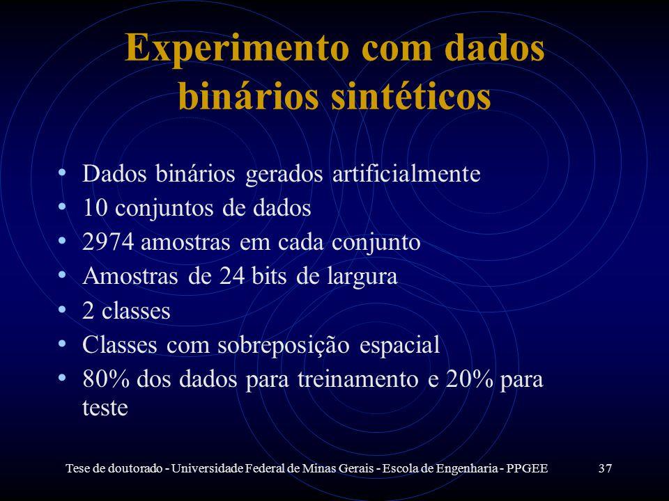 Tese de doutorado - Universidade Federal de Minas Gerais - Escola de Engenharia - PPGEE37 Experimento com dados binários sintéticos Dados binários ger