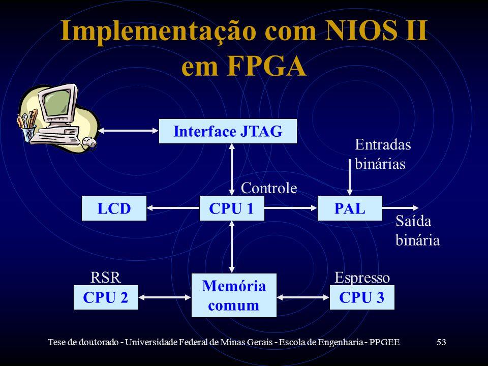Tese de doutorado - Universidade Federal de Minas Gerais - Escola de Engenharia - PPGEE53 Implementação com NIOS II em FPGA Interface JTAG CPU 1 CPU 2