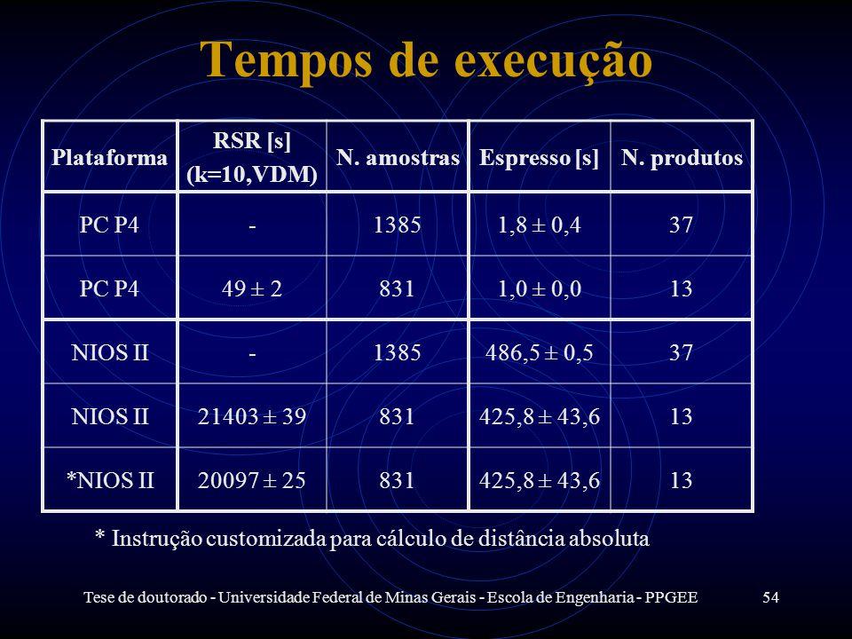 Tese de doutorado - Universidade Federal de Minas Gerais - Escola de Engenharia - PPGEE54 Tempos de execução Plataforma RSR [s] (k=10,VDM) N. amostras