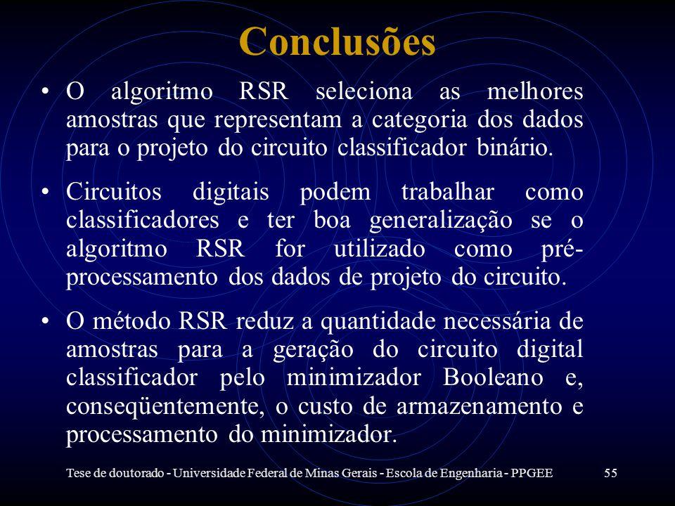 Tese de doutorado - Universidade Federal de Minas Gerais - Escola de Engenharia - PPGEE55 Conclusões O algoritmo RSR seleciona as melhores amostras qu