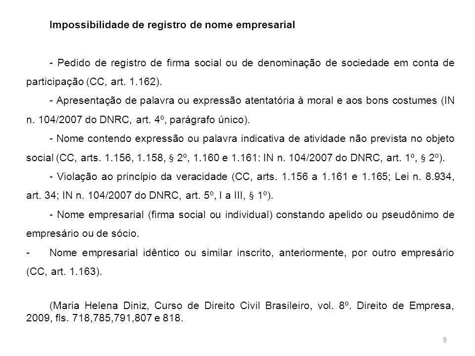 Impossibilidade de registro de nome empresarial - Pedido de registro de firma social ou de denominação de sociedade em conta de participação (CC, art.