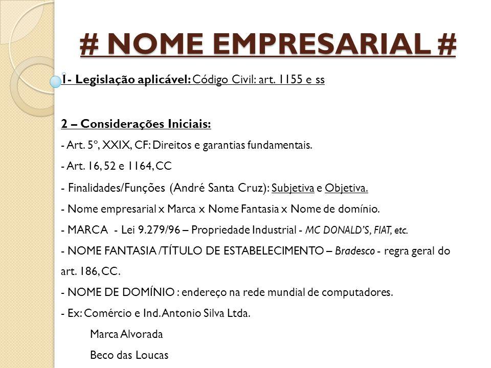 # NOME EMPRESARIAL # 1- Legislação aplicável: Código Civil: art. 1155 e ss 2 – Considerações Iniciais: - Art. 5º, XXIX, CF: Direitos e garantias funda
