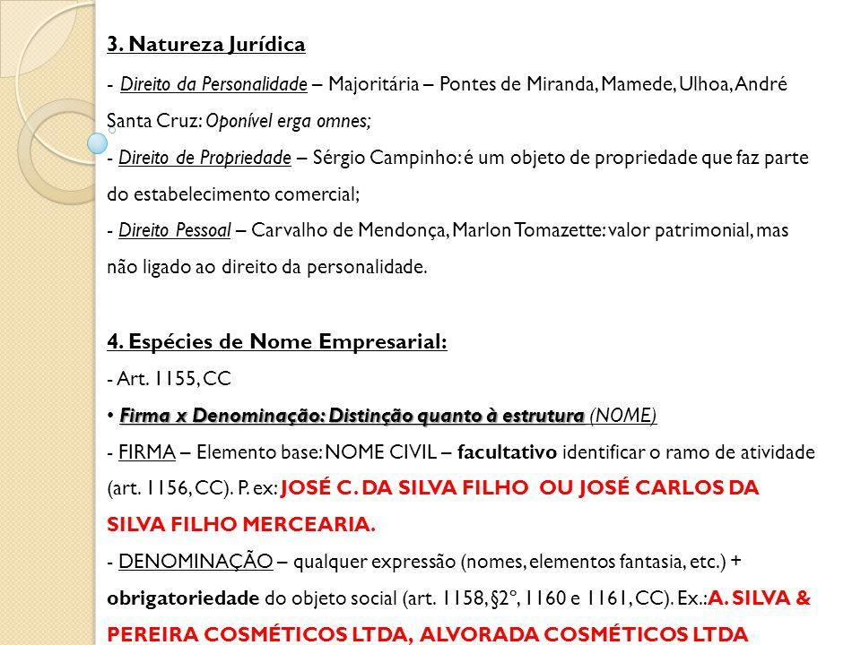 3. Natureza Jurídica - Direito da Personalidade – Majoritária – Pontes de Miranda, Mamede, Ulhoa, André Santa Cruz: Oponível erga omnes; - Direito de