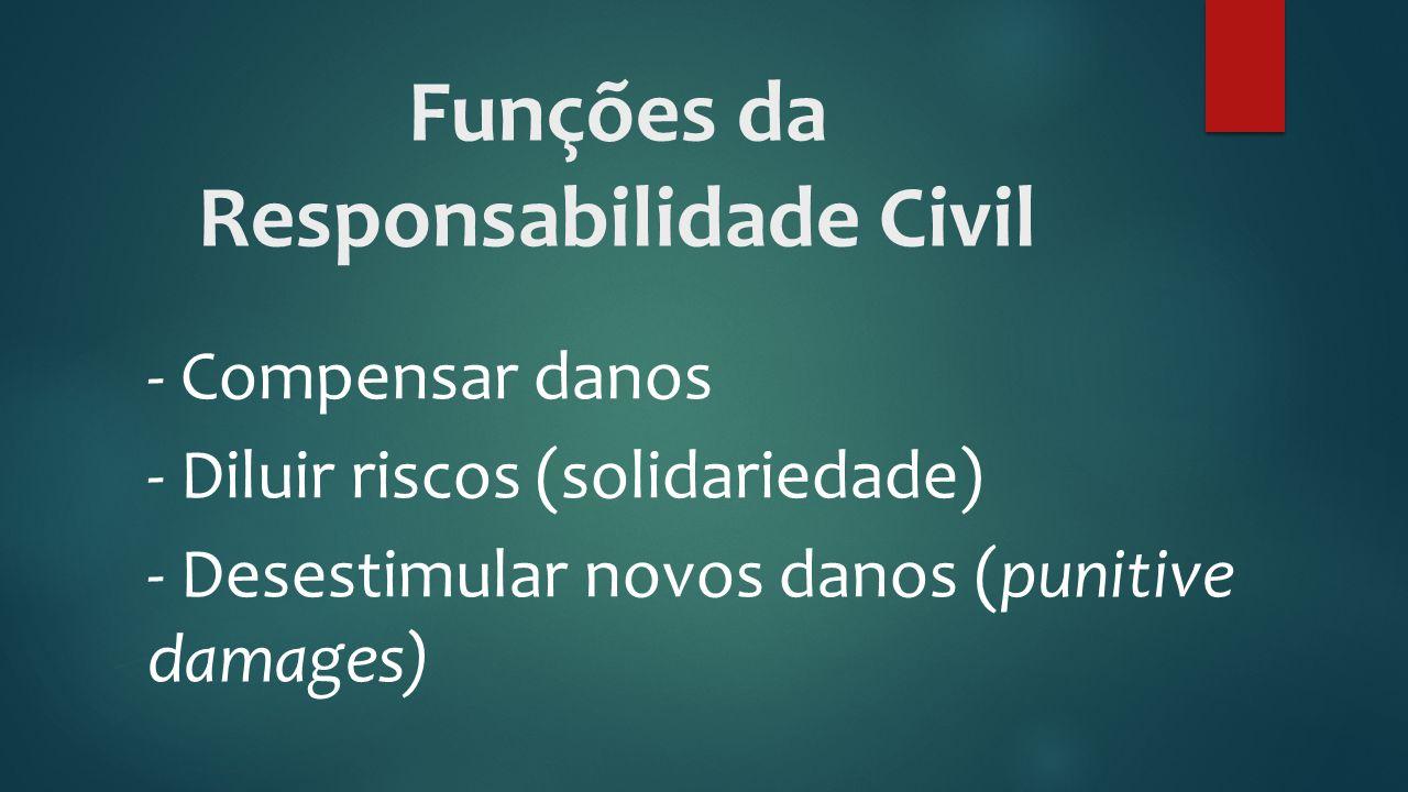 Funções da Responsabilidade Civil - Compensar danos - Diluir riscos (solidariedade) - Desestimular novos danos (punitive damages)