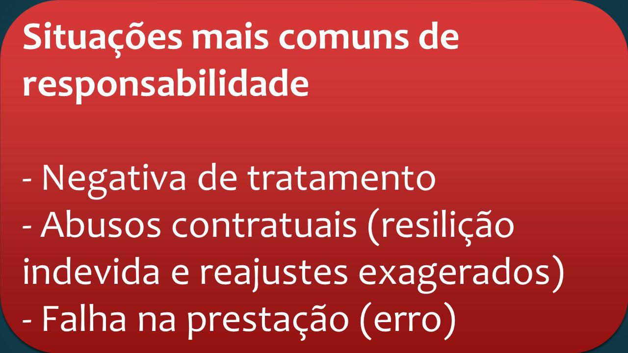 Situações mais comuns de responsabilidade - Negativa de tratamento - Abusos contratuais (resilição indevida e reajustes exagerados) - Falha na prestaç