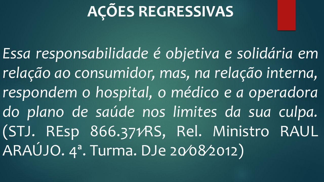 AÇÕES REGRESSIVAS Essa responsabilidade é objetiva e solidária em relação ao consumidor, mas, na relação interna, respondem o hospital, o médico e a o