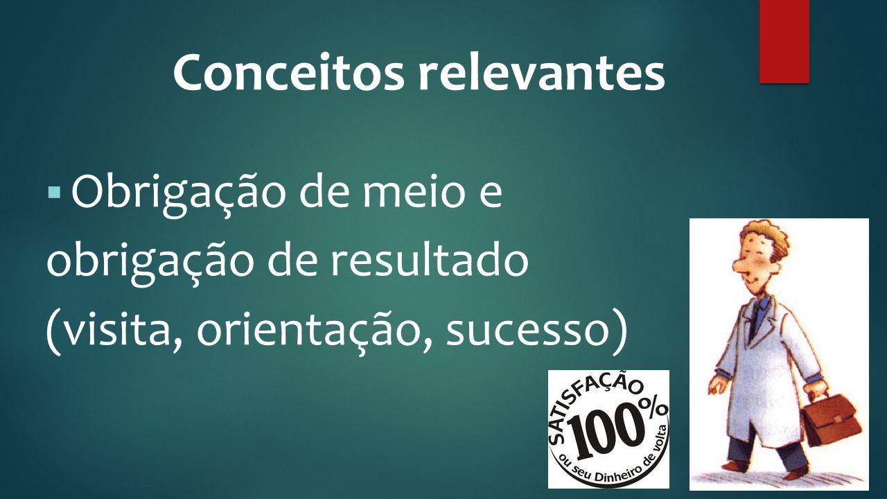 Tema consolidado CIVIL.RESPONSABILIDADE CIVIL. PRESTAÇÃO DE SERVIÇOS MÉDICOS.