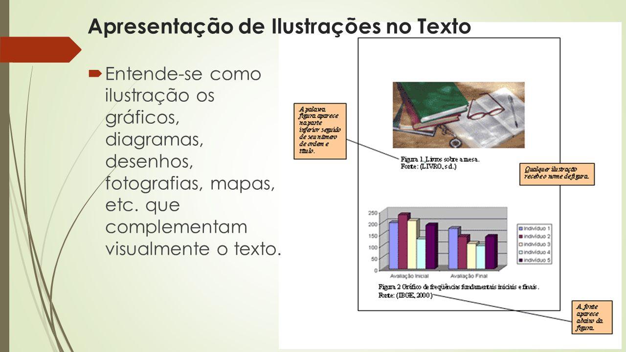 Apresentação de Ilustrações no Texto  Entende-se como ilustração os gráficos, diagramas, desenhos, fotografias, mapas, etc.