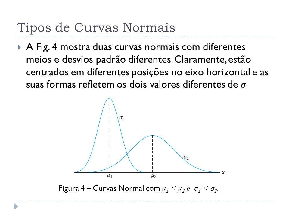 Tipos de Curvas Normais  A Fig. 4 mostra duas curvas normais com diferentes meios e desvios padrão diferentes. Claramente, estão centrados em diferen