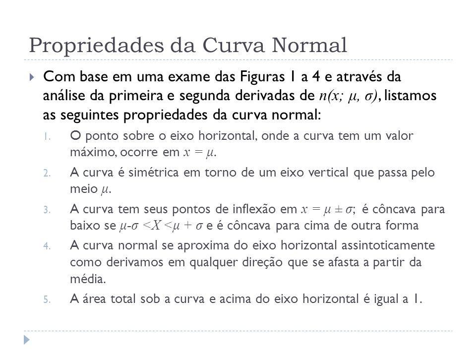 Propriedades da Curva Normal  Com base em uma exame das Figuras 1 a 4 e através da análise da primeira e segunda derivadas de n(x; μ, σ), listamos as
