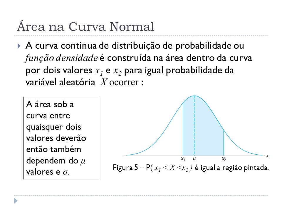 Área na Curva Normal  A curva continua de distribuição de probabilidade ou função densidade é construída na área dentro da curva por dois valores x 1