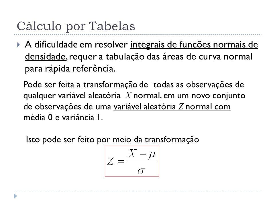 Cálculo por Tabelas  A dificuldade em resolver integrais de funções normais de densidade, requer a tabulação das áreas de curva normal para rápida re