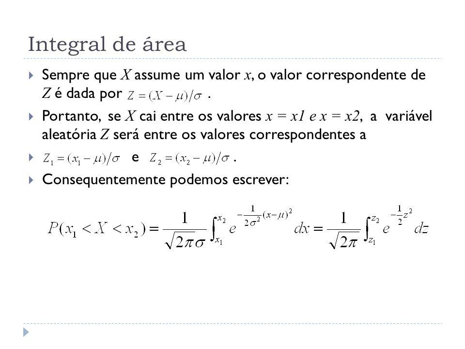 Integral de área  Sempre que X assume um valor x, o valor correspondente de Z é dada por.  Portanto, se X cai entre os valores x = x1 e x = x2, a va