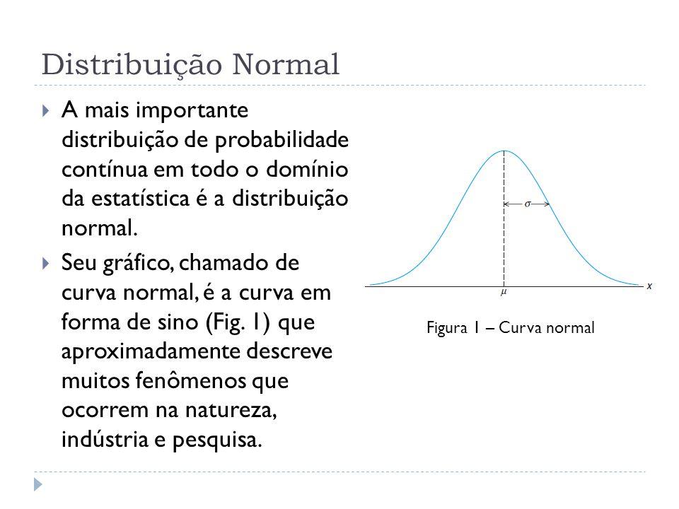 Área na Curva Normal  A curva continua de distribuição de probabilidade ou função densidade é construída na área dentro da curva por dois valores x 1 e x 2 para igual probabilidade da variável aleatória X ocorrer : Figura 5 – P( x 1 < X <x 2 ) é igual a região pintada.