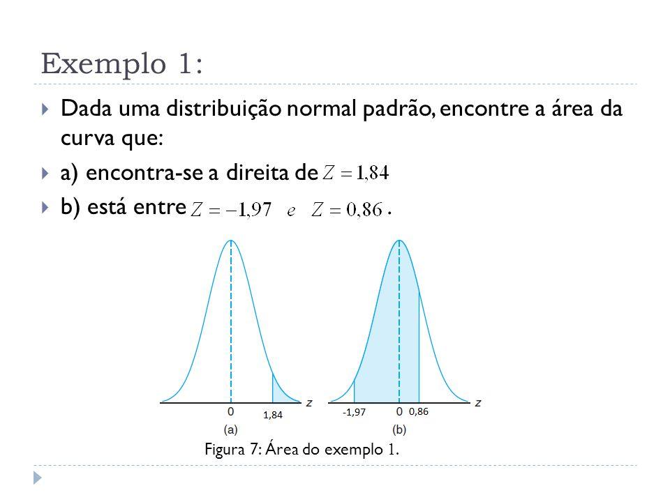 Exemplo 1:  Dada uma distribuição normal padrão, encontre a área da curva que:  a) encontra-se a direita de  b) está entre. Figura 7: Área do exemp