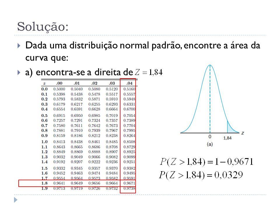 Solução:  Dada uma distribuição normal padrão, encontre a área da curva que:  a) encontra-se a direita de