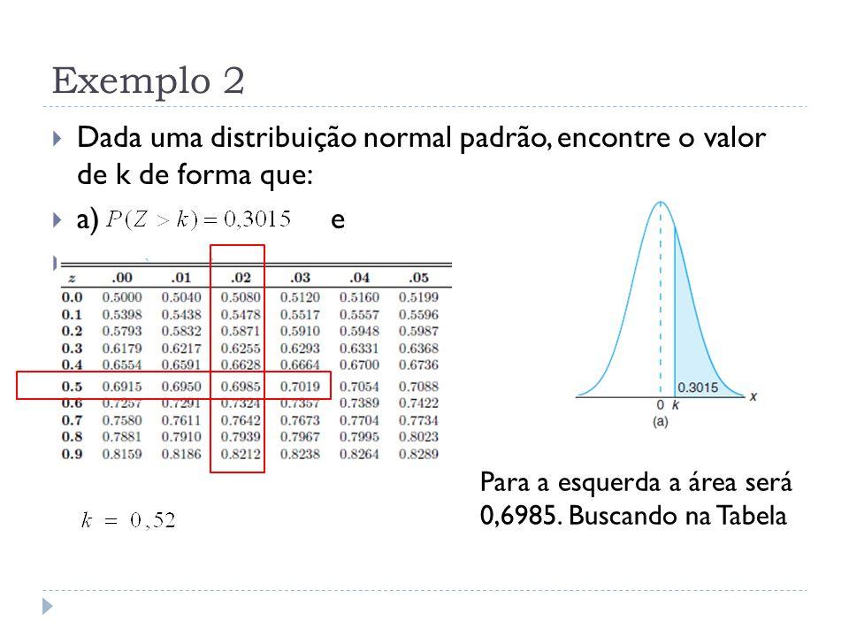 Exemplo 2  Dada uma distribuição normal padrão, encontre o valor de k de forma que:  a) e  Para a esquerda a área será 0,6985. Buscando na Tabela