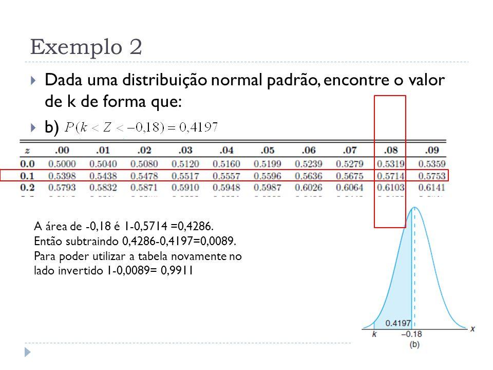 Exemplo 2  Dada uma distribuição normal padrão, encontre o valor de k de forma que:  b) A área de -0,18 é 1-0,5714 =0,4286. Então subtraindo 0,4286-