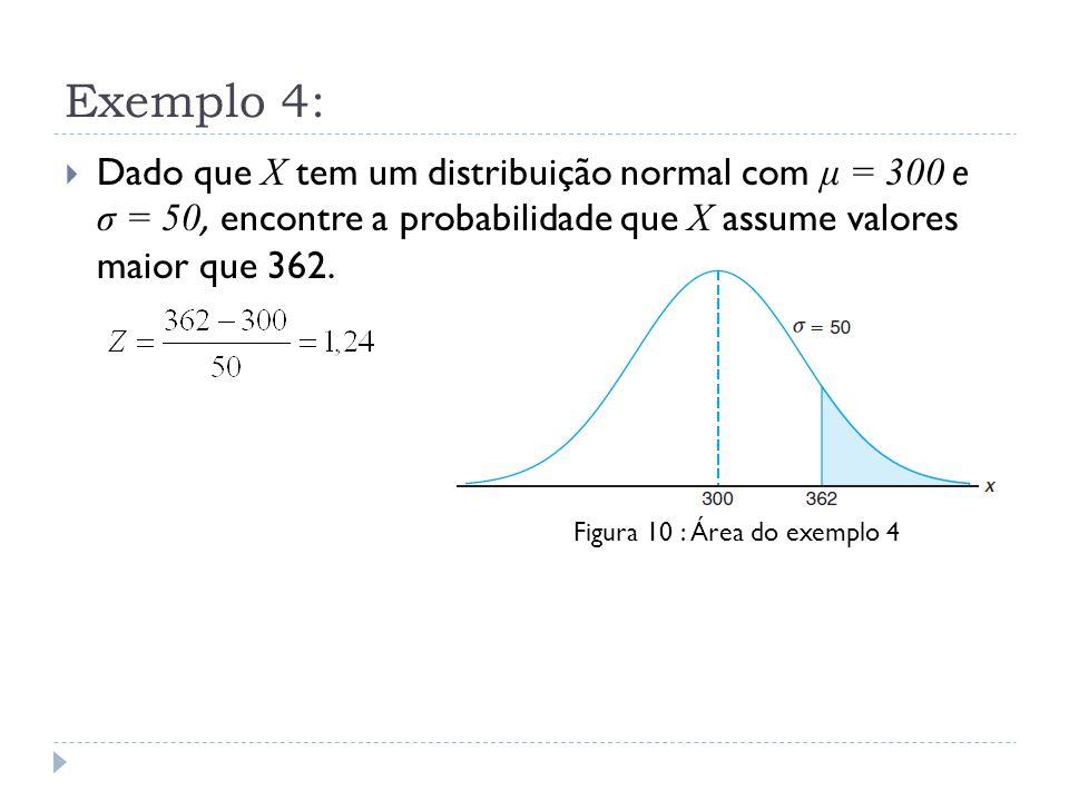 Exemplo 4:  Dado que X tem um distribuição normal com μ = 300 e σ = 50, encontre a probabilidade que X assume valores maior que 362. Figura 10 : Área