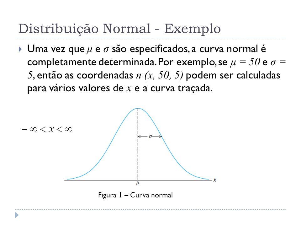 Distribuição Normal - Exemplo  Uma vez que μ e σ são especificados, a curva normal é completamente determinada. Por exemplo, se μ = 50 e σ = 5, então