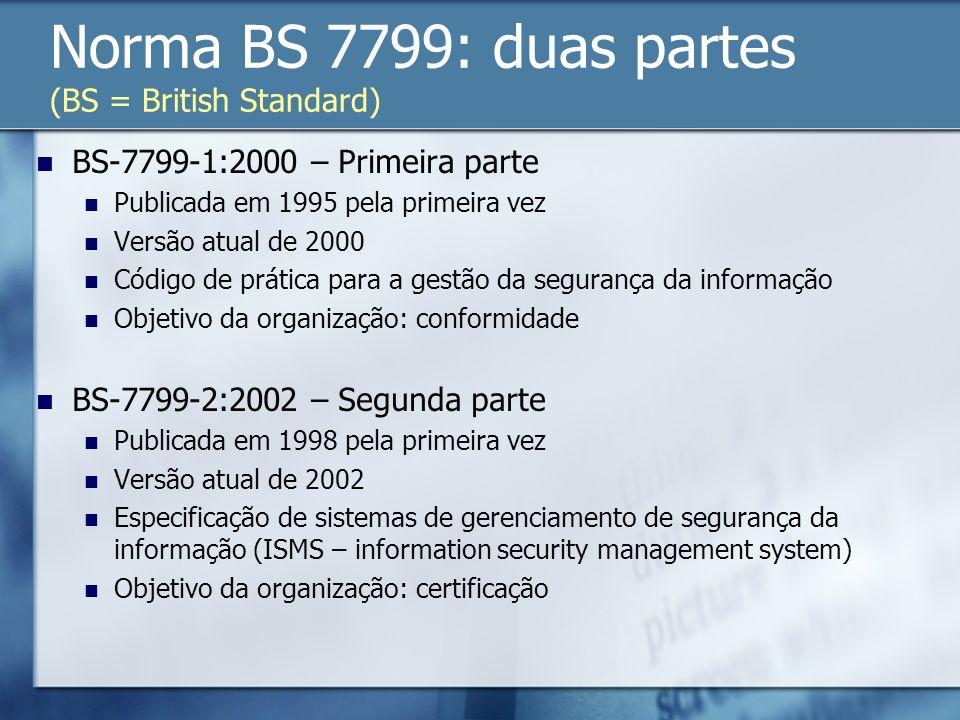 Norma BS 7799: duas partes (BS = British Standard) BS-7799-1:2000 – Primeira parte Publicada em 1995 pela primeira vez Versão atual de 2000 Código de prática para a gestão da segurança da informação Objetivo da organização: conformidade BS-7799-2:2002 – Segunda parte Publicada em 1998 pela primeira vez Versão atual de 2002 Especificação de sistemas de gerenciamento de segurança da informação (ISMS – information security management system) Objetivo da organização: certificação