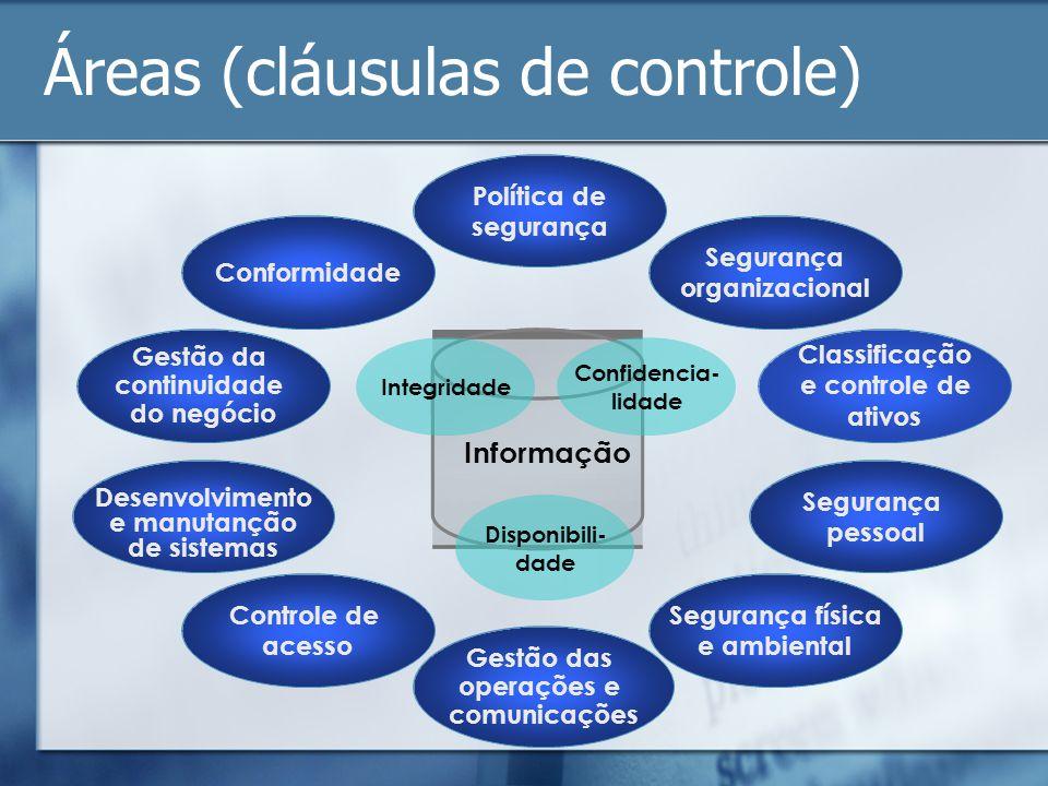 Controle de acesso Classificação e controle de ativos Política de segurança Segurança organizacional Segurança pessoal Segurança física e ambiental Ge