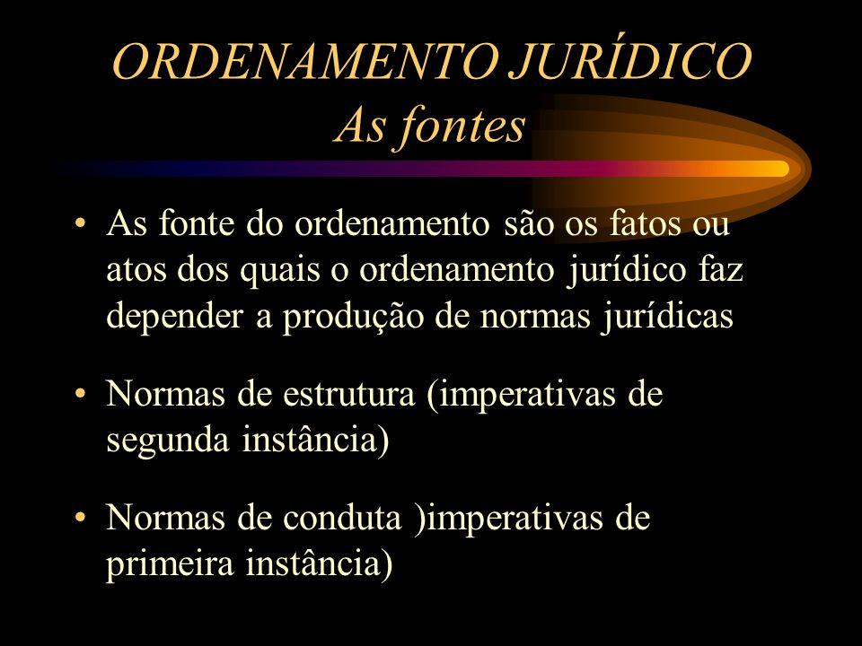 As fonte do ordenamento são os fatos ou atos dos quais o ordenamento jurídico faz depender a produção de normas jurídicas Normas de estrutura (imperat
